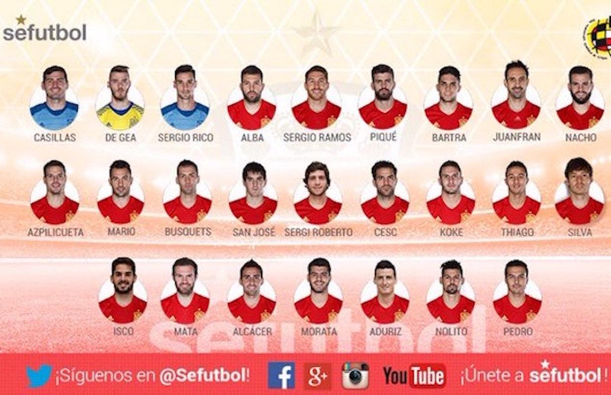 """""""La Roja"""" anuncia convocatoria"""