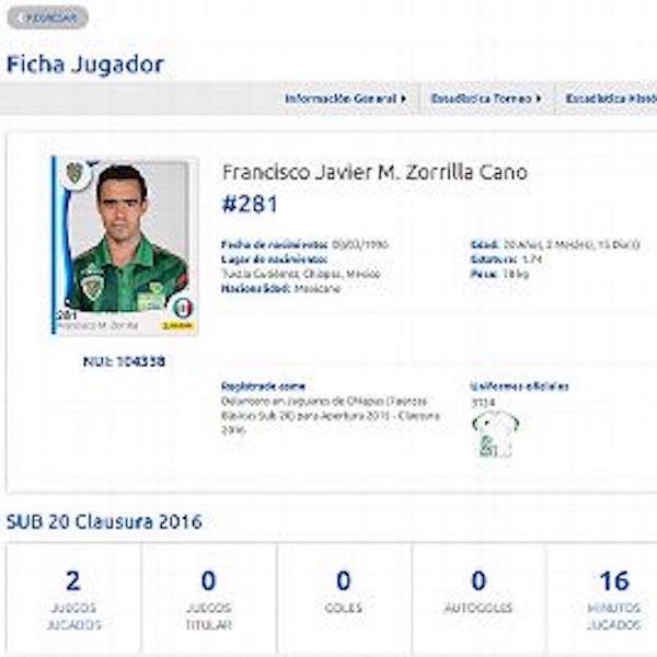 Ficha de Francisco Zorrilla. Foto: Especial