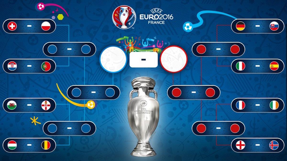 Cruces en octavos de la Euro. La llave de la izquierda tiene a 8 equipos que nunca han ganado un título continental. Foto: Especial