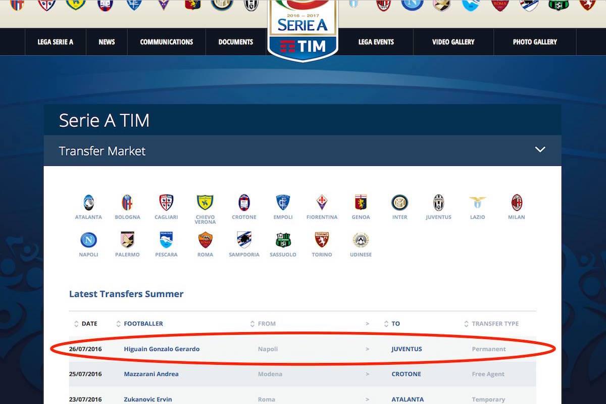 La Serie A confirma el nuevo equipo del argentino. Foto: Serie A
