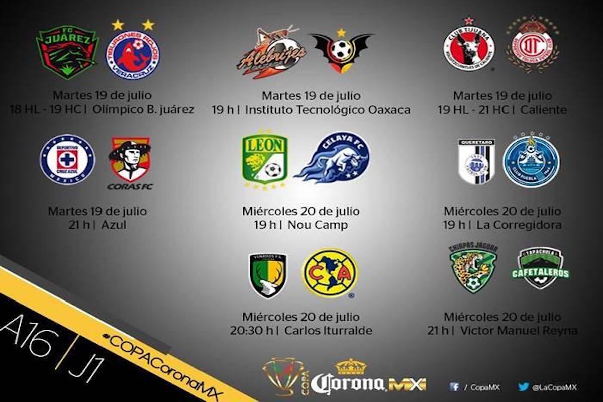 Jornada 1. Foto: Copa MX
