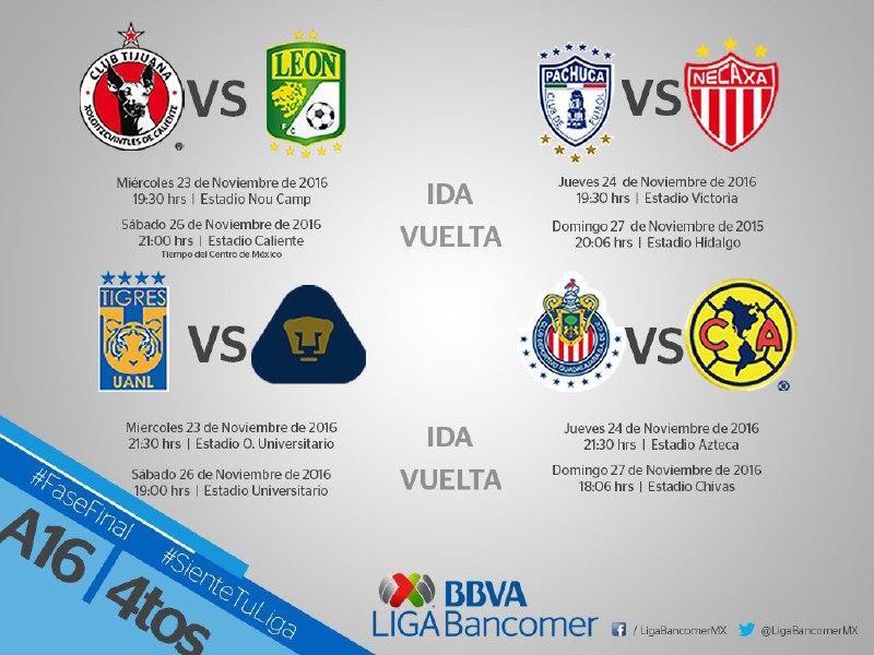 Todo está listo para que arranque la liguilla del Apertura 2016. Foto: Cortesía Liga MX