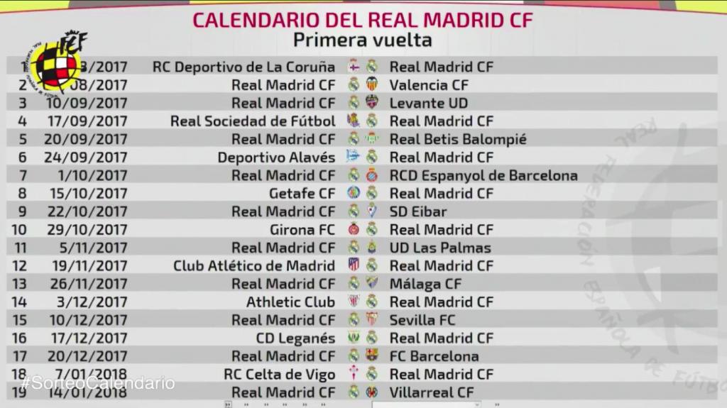 Calendario Del Barcelona.Guardado Debutara Frente Al Barcelona Estadio Deportes