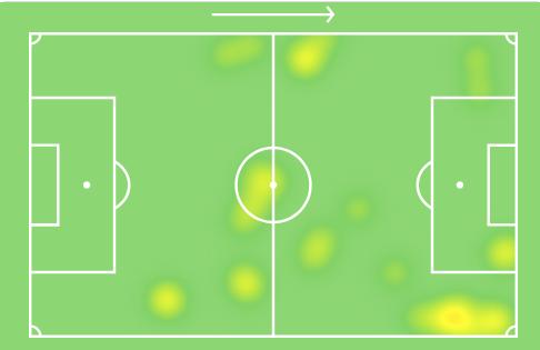 Diego Lainez en la Copa de Rey