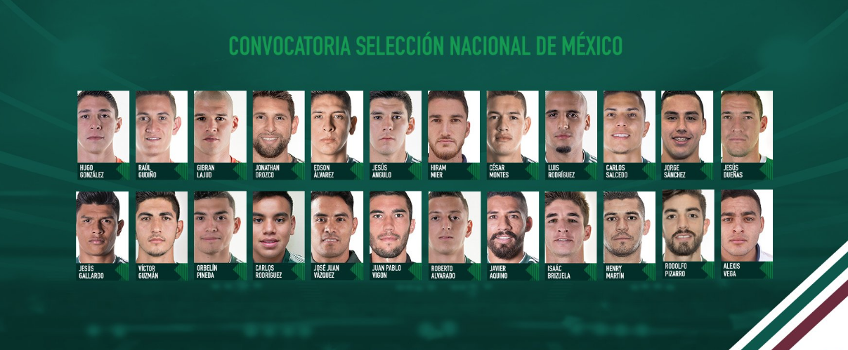 primer lista de jugadores convocados por Gerardo 'Tata' Martino