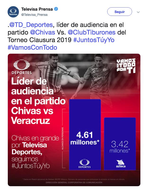 Televisa lidera en rating