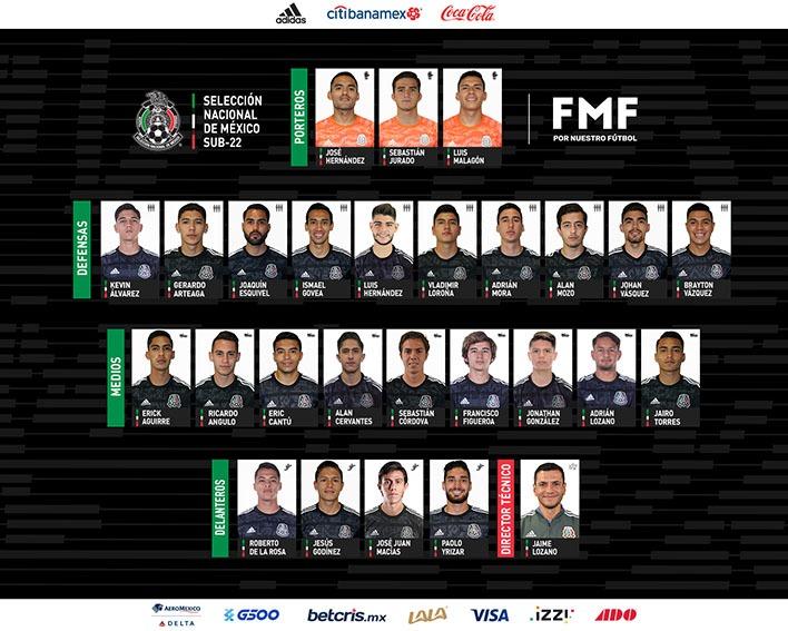 Lista la convocatoria de la Selección Sub-22 para la fecha FIFA de septiembre